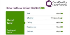 CQC-report-Good-overall