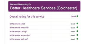 Colchester-Good-CQC-report